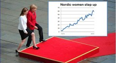 Gender equality in the Nordic region - vision or reality?