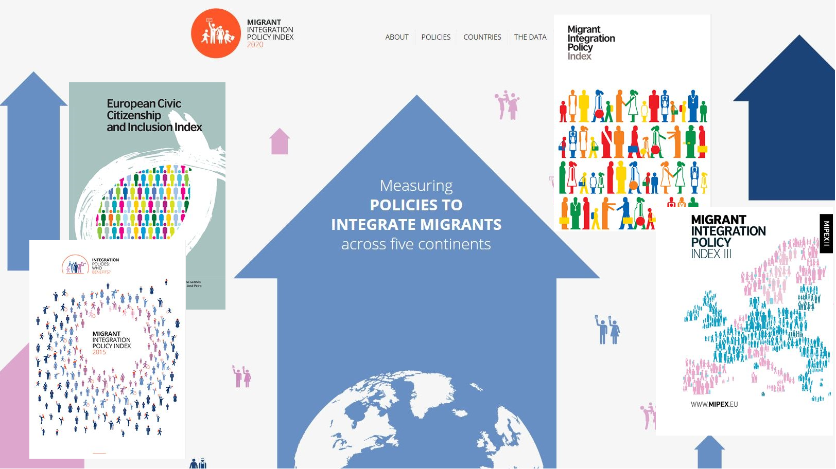 Norway falling on integration index –or is it?